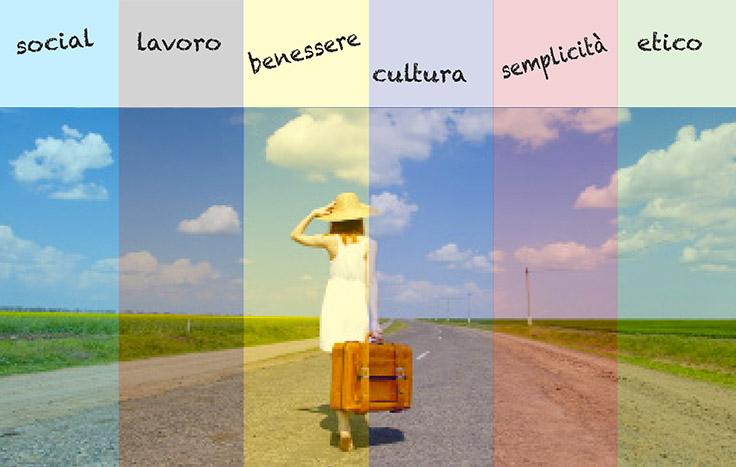 viaggi
